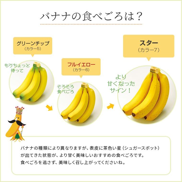バナナの食べごろ